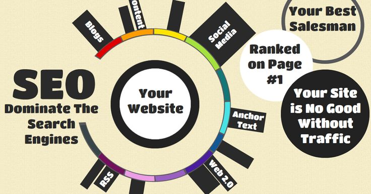 With all the process getting more and more complex it's important to look for good professional complex it's important to look for good professional #SEO #agencies #Perth like the #Platinum #SEO #Service and move up the ranking ladder.