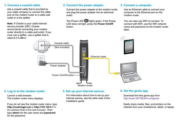 netgear phone number, netgear router support number ... cable modem hook up diagram