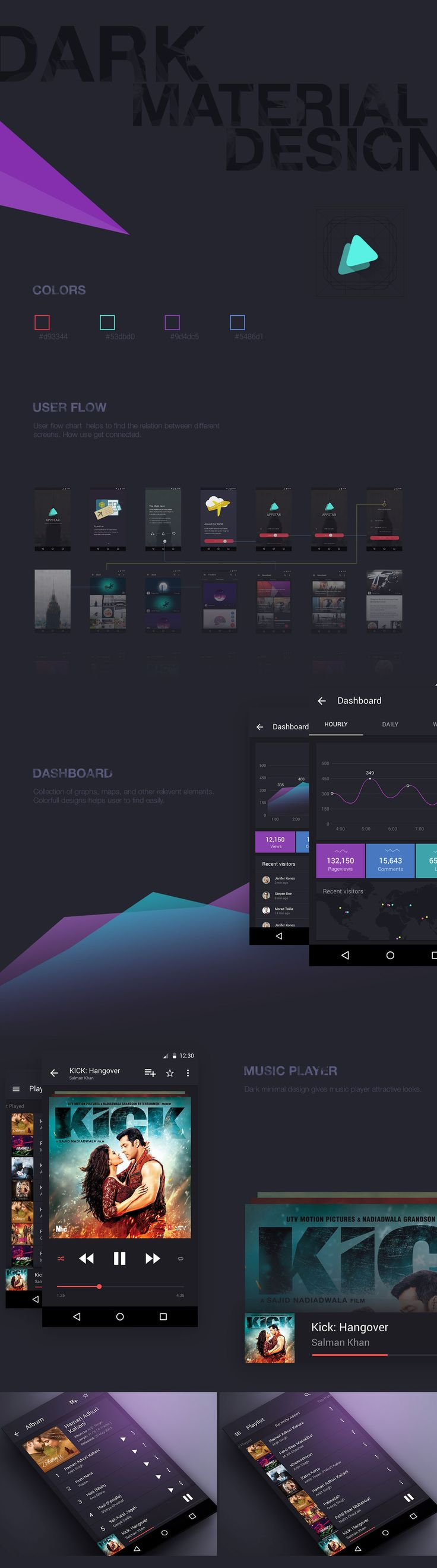 Dark Material UI Design on Behance