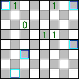 Green numbers indicate how many pieces could move to that square on the next move. Blue squares show the possible locations of the following five different chess pieces: King, Queen, Rook, Bishop, Knight.  How are the five pieces arranged?