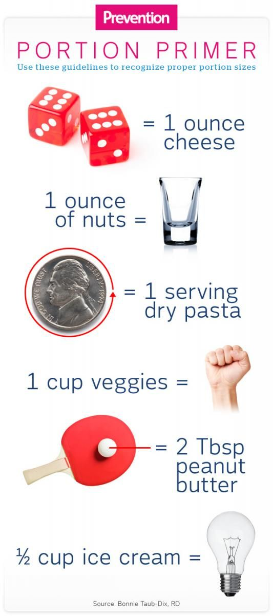 Your Easy Portion Size Guide - Avoid overeating by knowing the perfect portions for your favorite foods