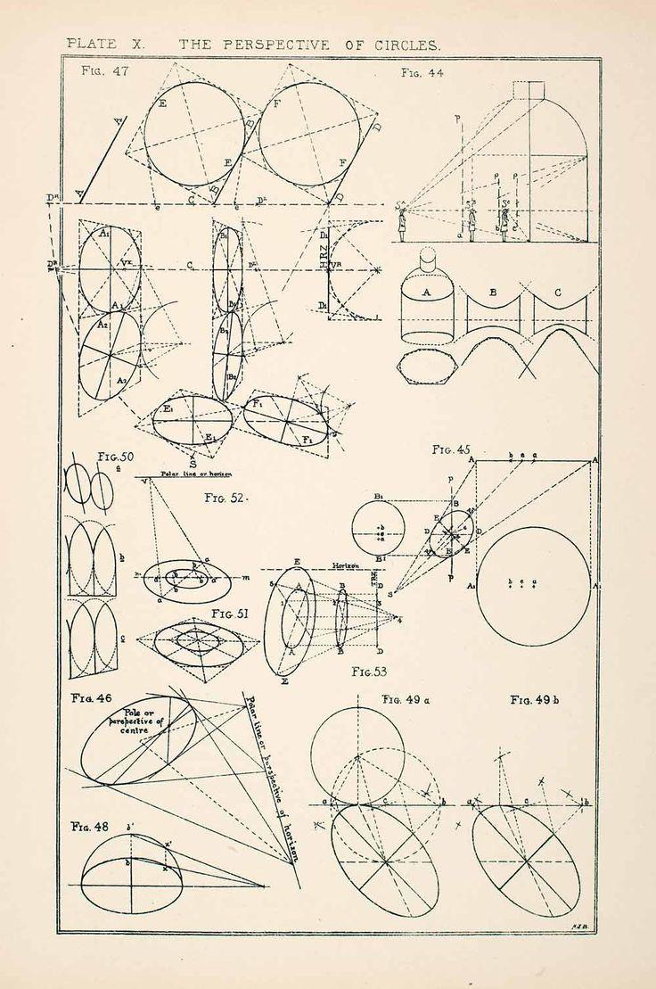 1882 Wood Engraving Perspective Circle William Robert Ware Architect XDC3