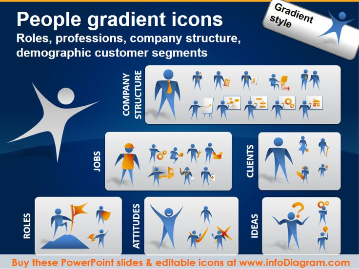People icons for PPT presentations, gradient style. Jobs, Roles, Company Structure, Editable in PowerPoint #powerpoint #template #theme