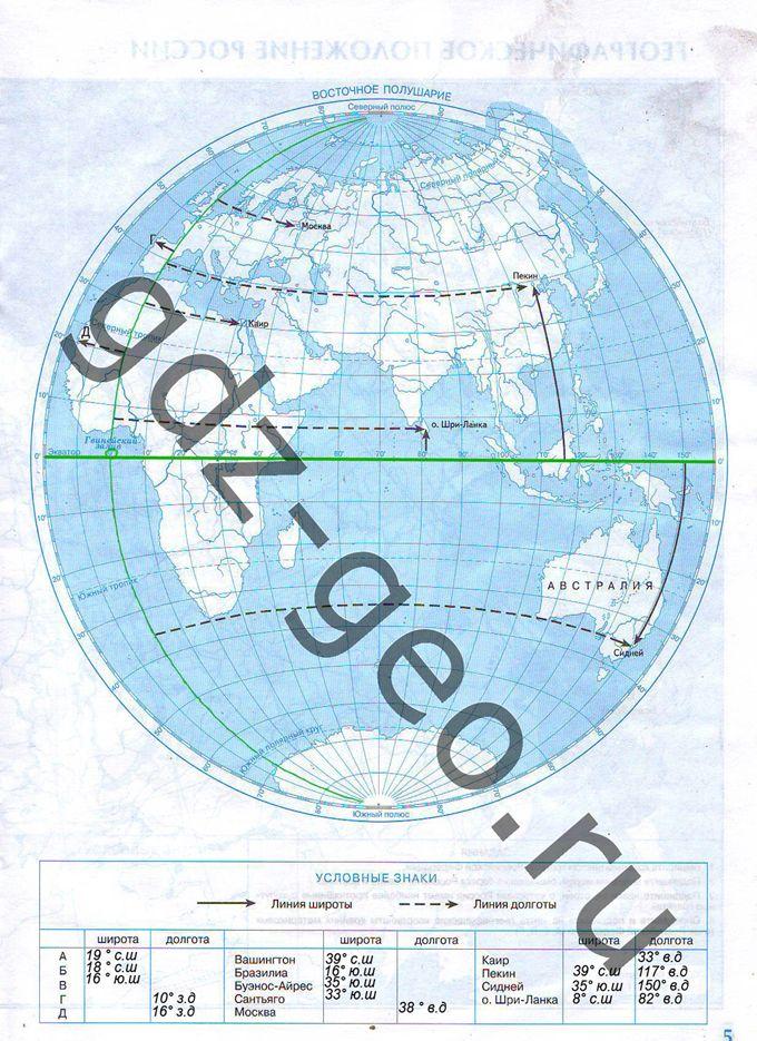 Гдз по географии 6 класса герасимова контурные карты