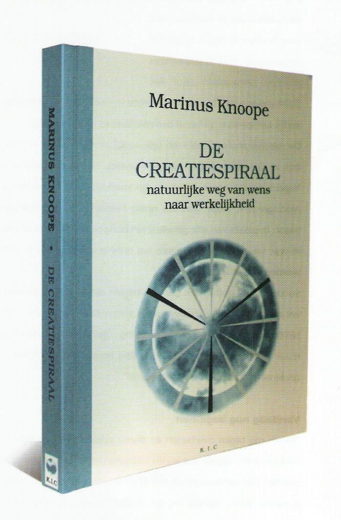 Marinus Knoope - de creatiespiraal
