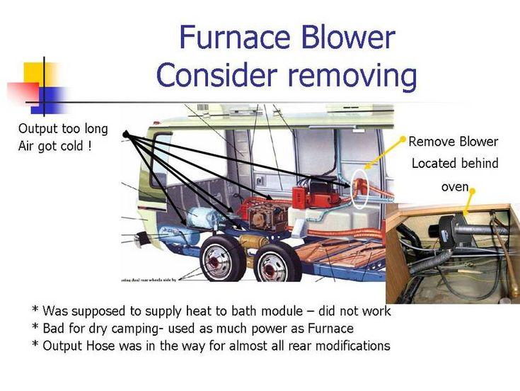 188 best gmc motorhome images on pinterest gmc motorhome bathroom furnace blower consider removing asfbconference2016 Images