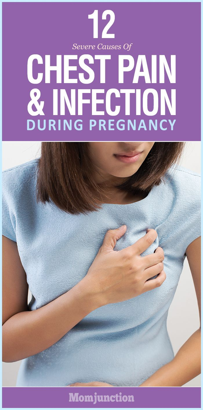 Breast discomfort during pregnancy