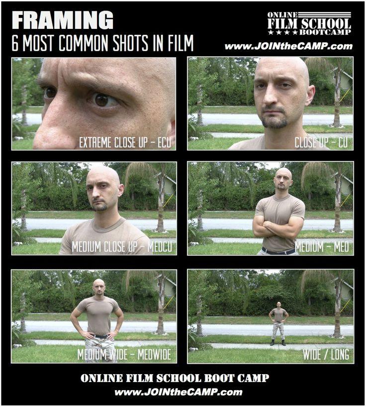 7 best Film School Boot Camp images on Pinterest   Film making, Film ...