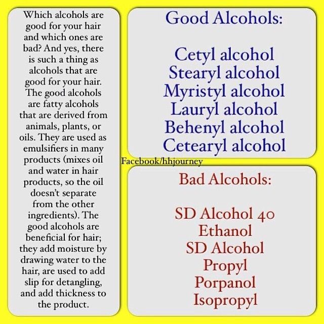 Know your ingredients - alcohol