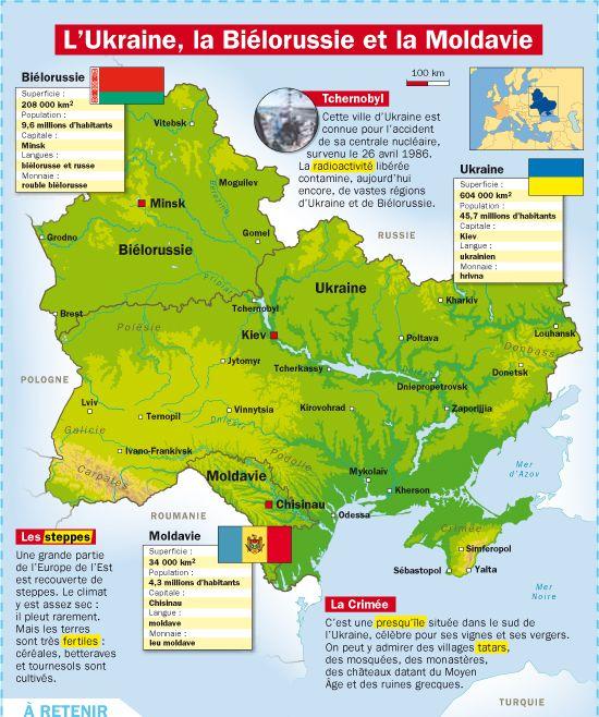 Fiche exposés : L'Ukraine, la Biolérussie et la Moldavie