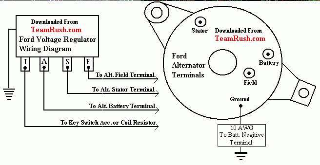 ford alternator regulator wiring diagram wiring database diagram Ford Alternator Wiring Hook Up Choke