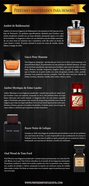 Descubre algunos de los perfumes amaderados para hombre más populares de la actualidad, sus características principales y su precio de venta. #perfumes #infografía
