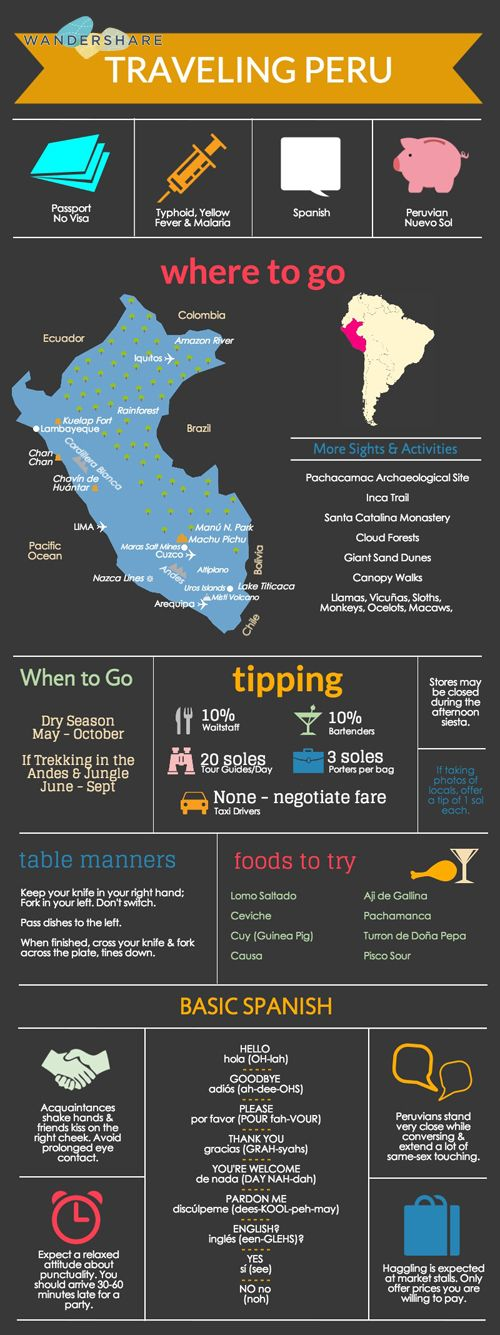 Peru Travel Cheat Sheet; Sign up at www.wandershare.com for high-res images. #weddingdream123