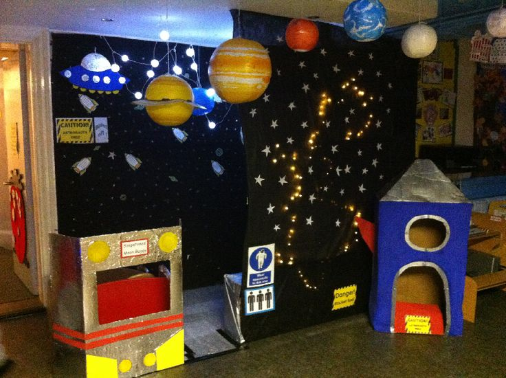 Outer Space role-play classroom display photo