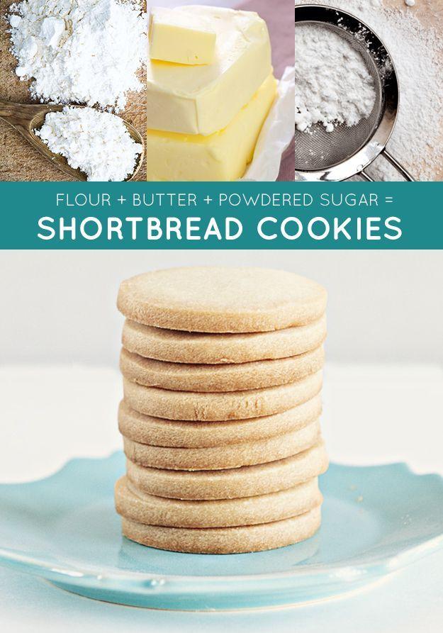 Farinha + manteiga + açúcar refinado = biscoito amanteigado | 33 receitas geniais de apenas três ingredientes
