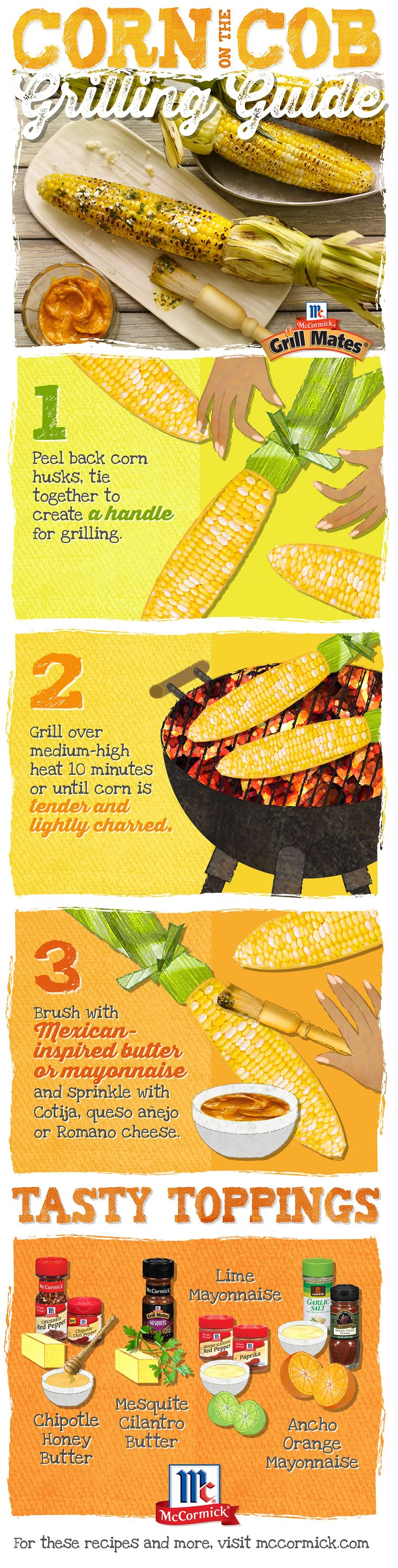 Grilled Corn Infographic