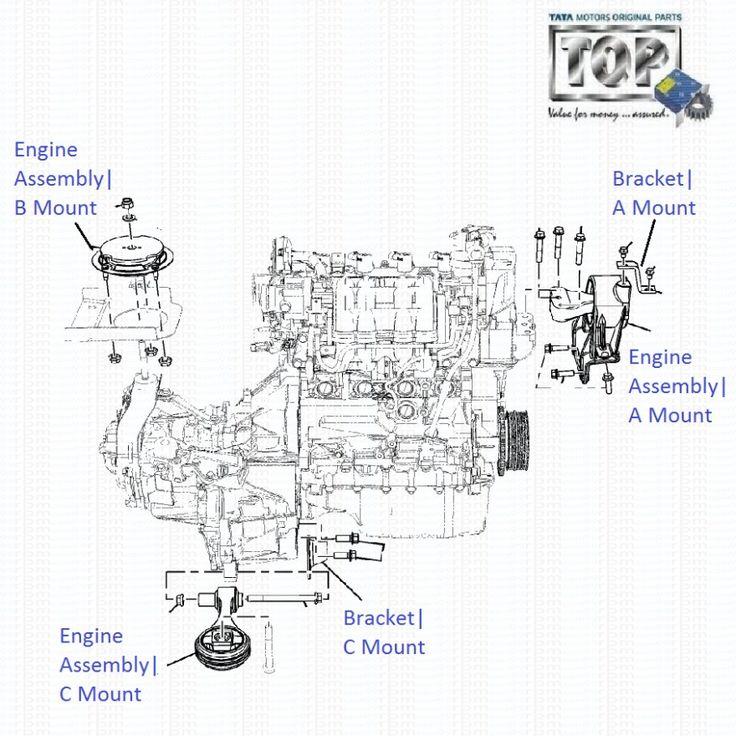 Indica Vista Quadrajet Engine Belt Diagram di 2020