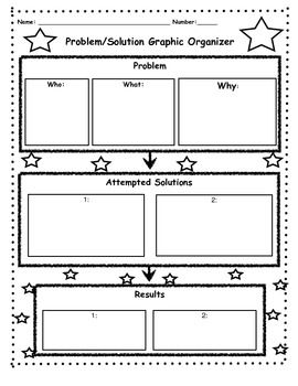 writing a problem solution essay graphic organizer An introduction to analytical text structures by: problem-solution: a problem-solution essay informs readers problem- solution (writing tips) graphic organizer:.