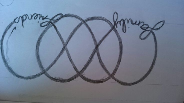 Anoyher tattoo design representative of the never ending love of friends and family and that sometimes they over lap