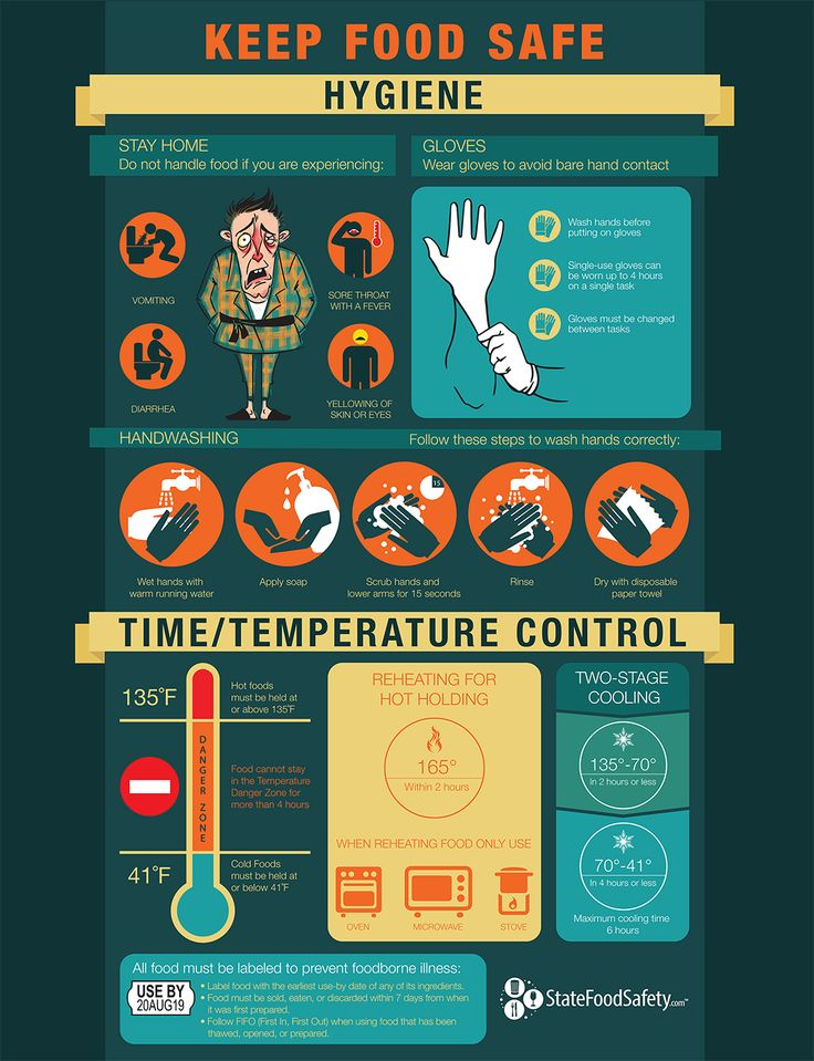 Keep Food Safe Poster—Educate food workers on the basics of food safety and the prevention of foodborne illness with our easy-to-use poster. Hygiene, Handwashing, time and temperature control, foodborne illness--all the basics of food safety.