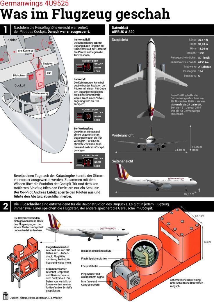 Absturz von Germanwings-Flug 4U9525: Was geschah über den französischen Alpen? - Bild.de
