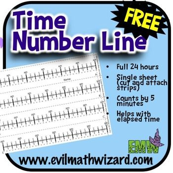 Perfect for my third graders to help them with elapsed time. Top of number line is by quarter hour, bottom is by 5 minute increments.