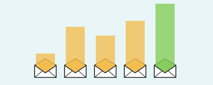 Is Your Email Marketing Working? 14 Essential Metrics to Measure (The Definitive Email Marketing Guide Part 6)