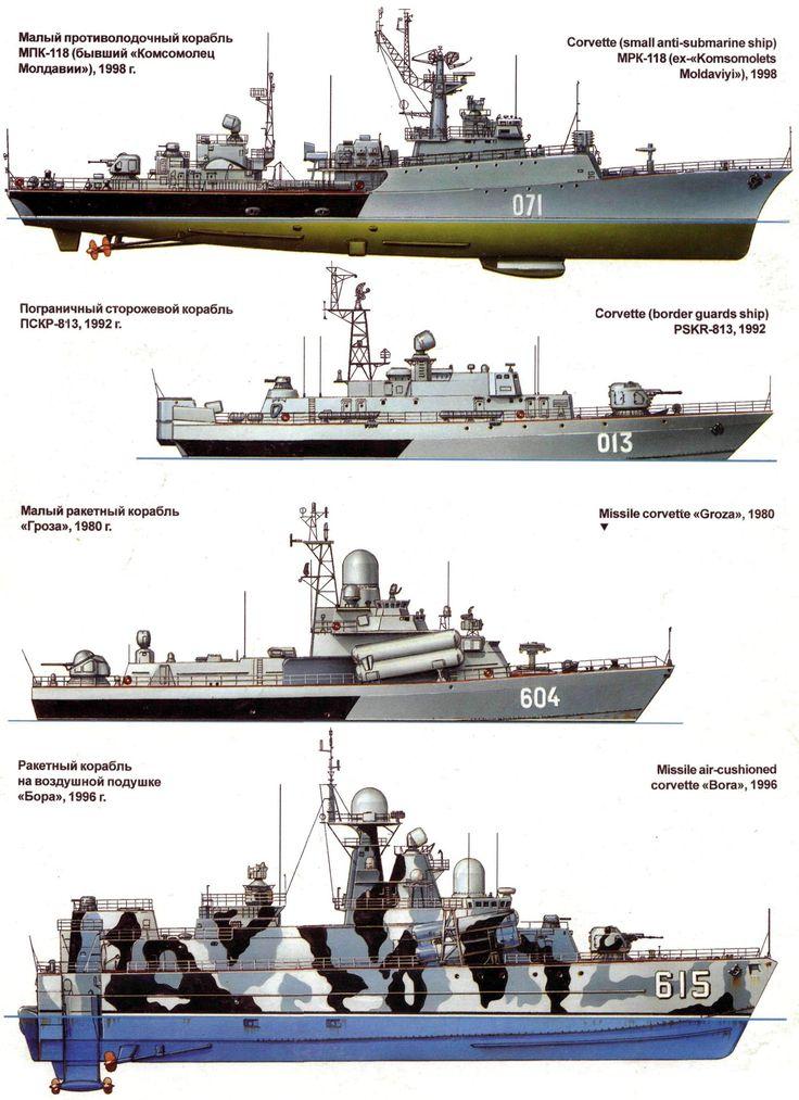 является классификация боевых кораблей с картинками погосте