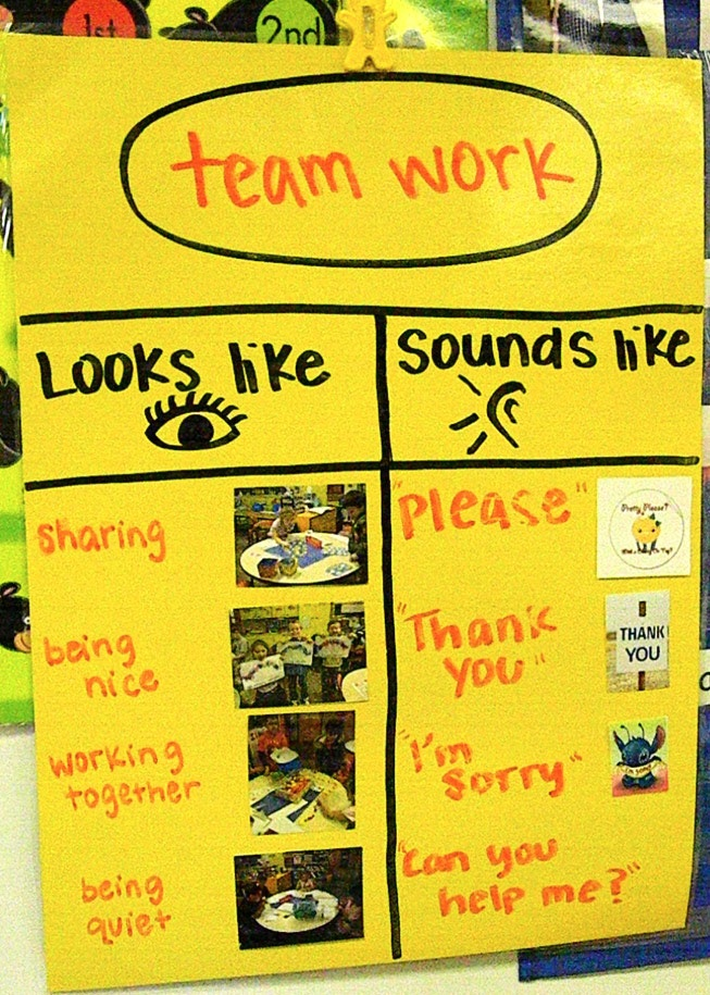 GLAD strategy poster adapted for Kindergarten. Pictures of them doing the right things :)