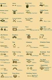 Image result for native american tattoos and meanings