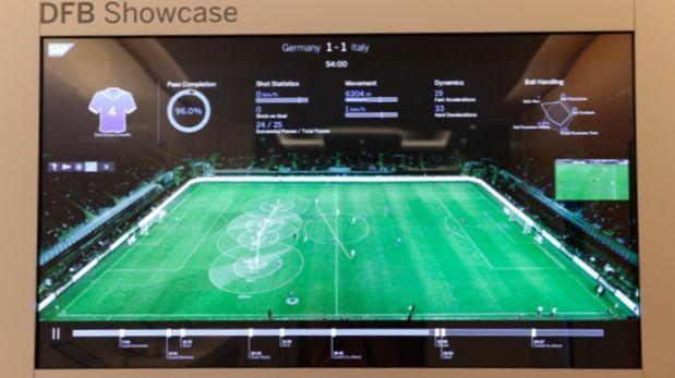 El fútbol y la tecnología se unen para el éxito de Alemania