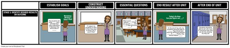 Learn the secrets of an Understanding By Design, UbD lesson plan, in 3 quick steps! Your Units will be stronger & more effective with UbD template, backward design