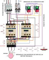Esquemas eléctricos: arranque con inversion de giro de un motor trifasi...