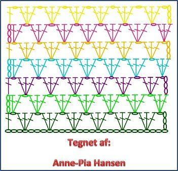 Få hjælp og gode råd til hvordan et hæklemønster og hæklediagram kan forstås, og lær hvordan de forskellige hæklediagrammer læses. Se mere her →