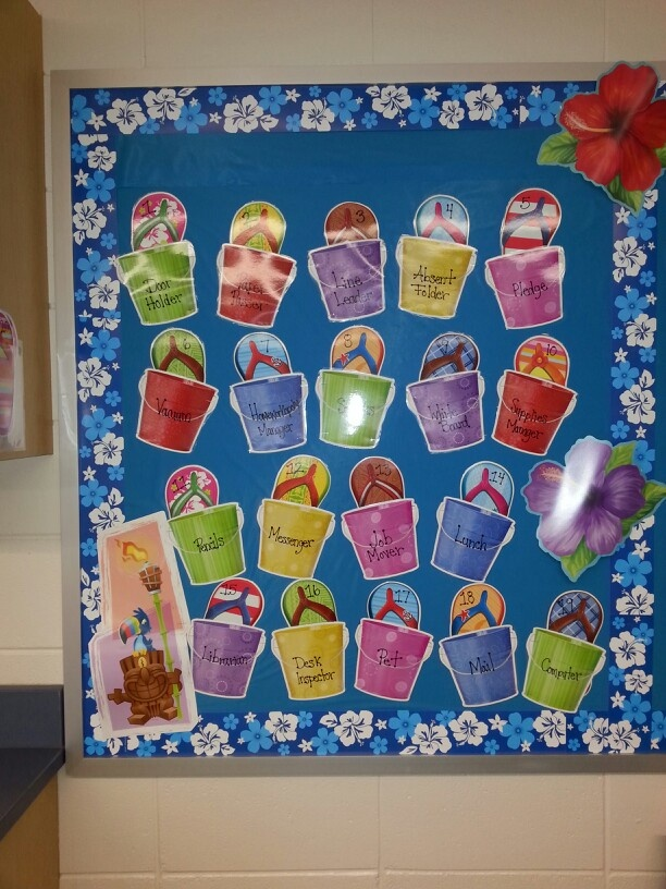 Calendar Bulletin Board Ideas Middle School : Bästa bilder om new classroom ideas på pinterest the