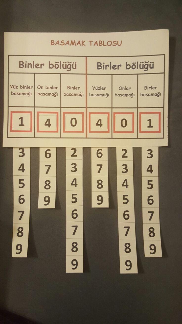 #Doğal sayılar #6 basamaklı