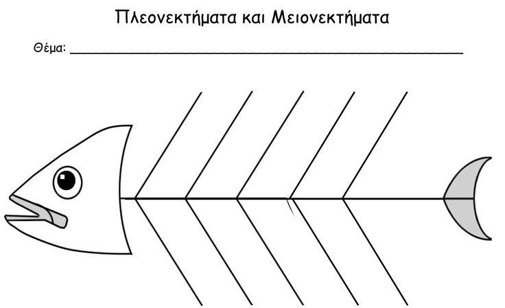 Σχεδιάγραμμα στο οποίο καταγράφονται τα πλεονεκτήματα και τα μειονεκτήματα ενός θέματος.