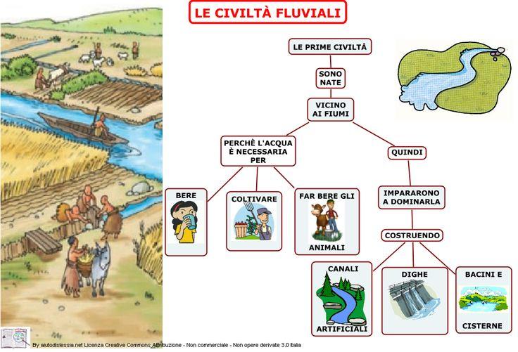 Le civiltà Mesopotamiche Sc. Elementare | AiutoDislessia.net