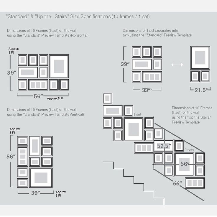Foyer Layout Java : Ideas about photo wall arrangements on pinterest