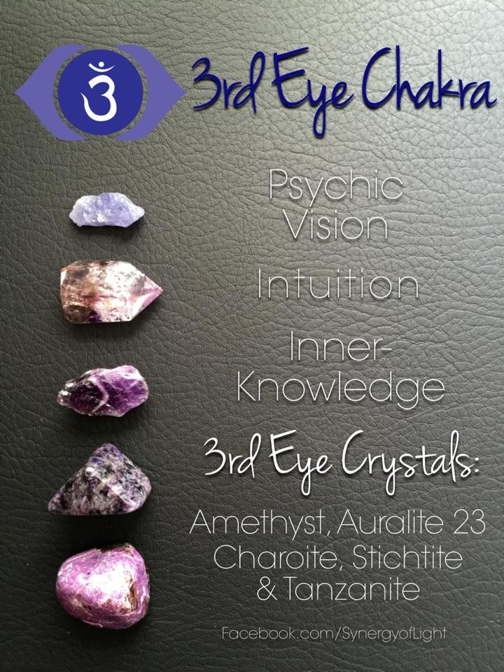 3rd Eye Chakra CrystalsDon't forget to include your own Hare Krsna passages and images to provide advancements beyond the scope of the temporal existences.