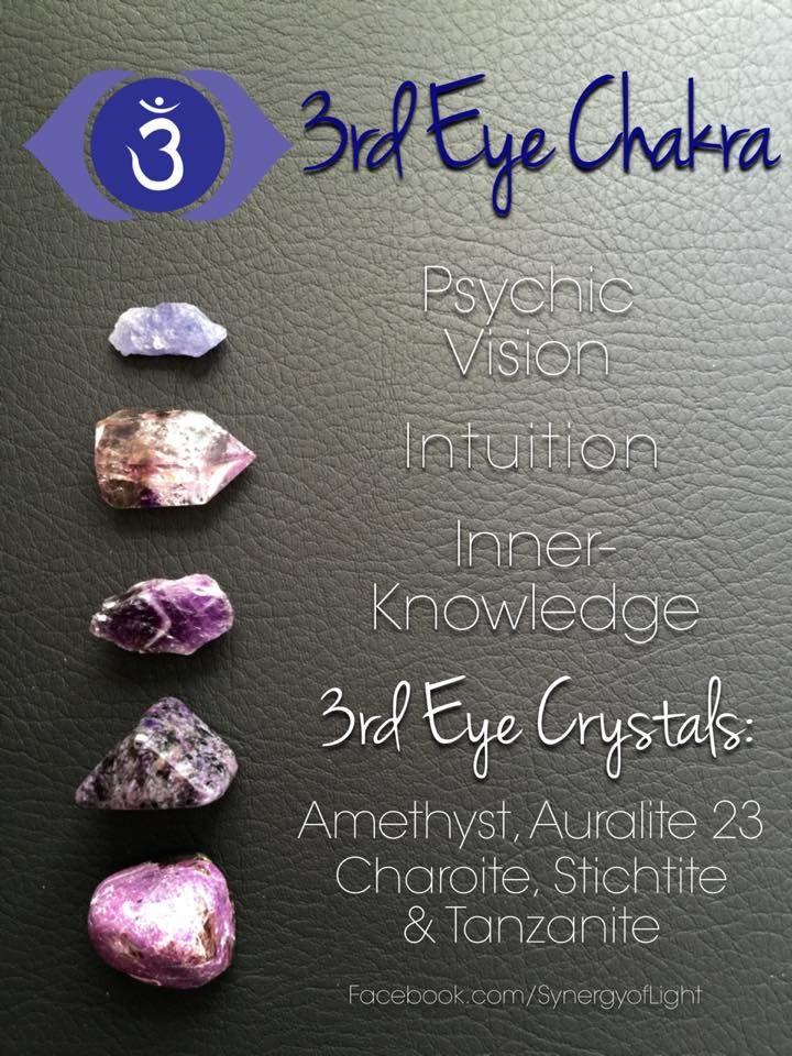 Crystals Stones: Third Eye Chakra