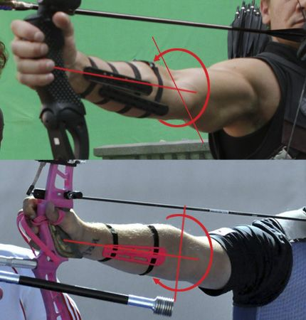"""The Avengers: Hawkeye, World's Worst Archer? UPDATED"" Great information about proper archery form and stance   #archery"