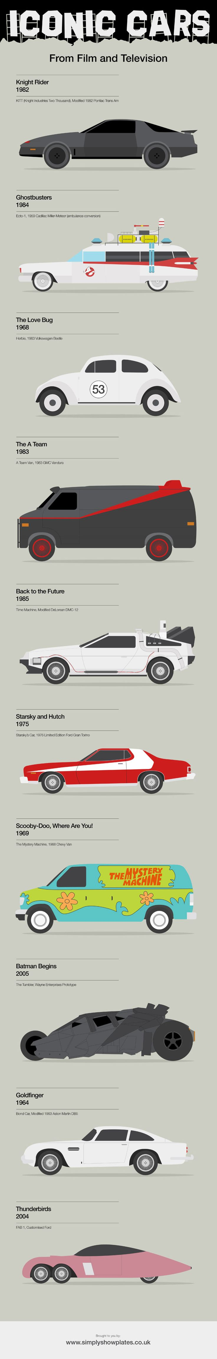 Iconic Cars from Film and Television #Infographic #infografía