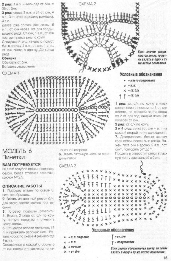 Вязание крючком схемы и модели салфетки картинки видно