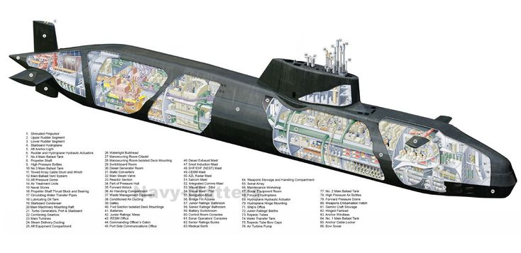 super long submarine sandwich is it packing weapons. Black Bedroom Furniture Sets. Home Design Ideas