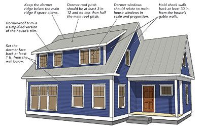 Making Shed Dormers Work - Fine Homebuilding Article
