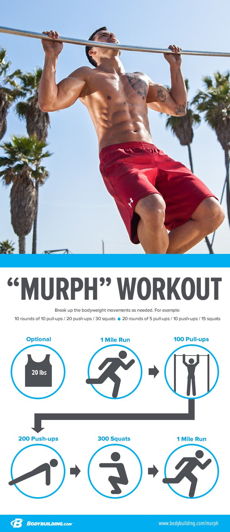 Commemorative workouts have become a ritual for active-duty service members and those who want to honor them. Don't just shrug it off as another fad. Battle through Murph for the right reason!