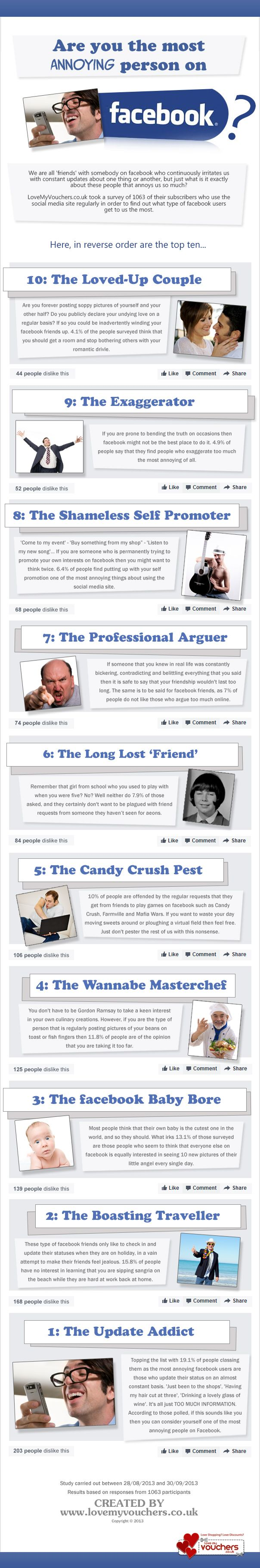 The 10 Most Annoying People On #Facebook [#Infographic]   We are all friends with somebody on Facebook who continuously irritates us with constant updates about one thing or another, but just what is it exactly about these people that annoys us so much? LoveMyVouchers took a survey of 1063 of their subscribers who use the social media site regularly in order to find out what type of Facebook users get to us the most.  #SocialMedia