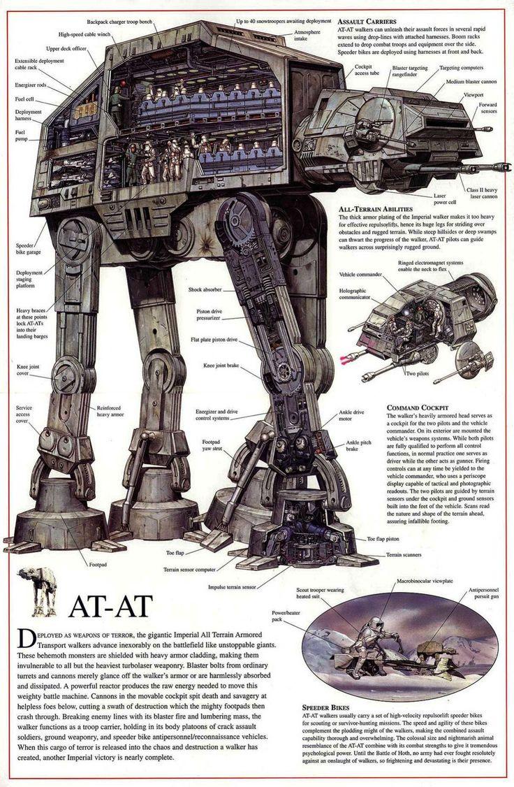 DK Star Wars cross-sections