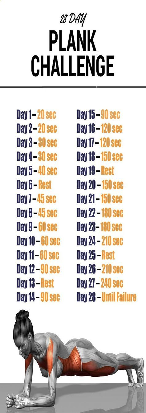 What if you could transform your body in just four minutes? You may think that it's too good to be true,but with the 28-day Plank Challenge from Women Daily Magazine, by slowly training your body for endurance and strength you will get amazing results.
